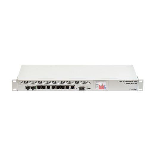 mikrotik ethernet